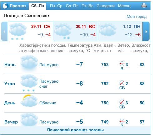 схемы регулятора погода в смоленски но 3 дня увеличением глубины