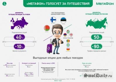 Инфографика_09.12.2015