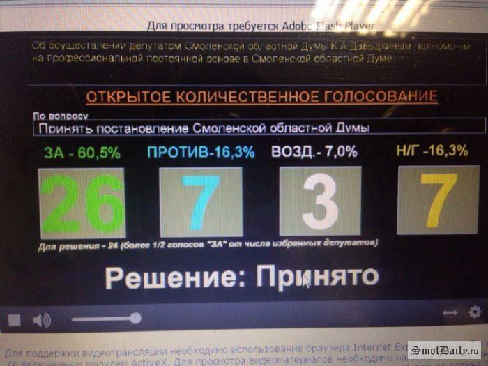 голосование, Давыдкин