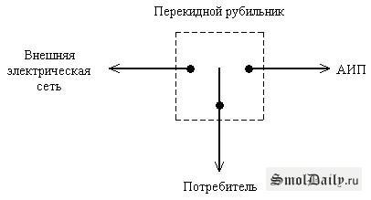 htmlimage